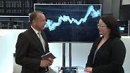 n-tv Zertifikate: Aktiengewinne ohne Aktie