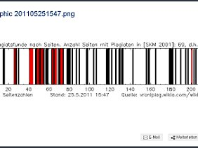 Schwarz: Plagiat verifiziert. Rot: mehr als die Hälfte der Seite plagiiert. Hellrot: mehr als drei Viertel plagiiert.