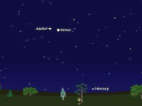 Simulation der Jupiter-Venus Konstellation am 11.März.