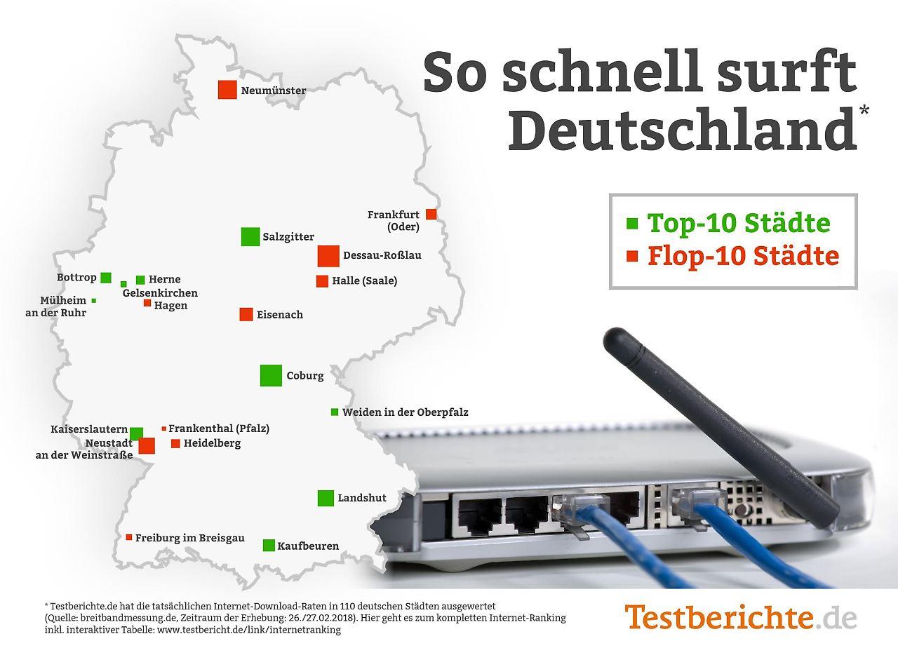 Internetanschluss Deutschland