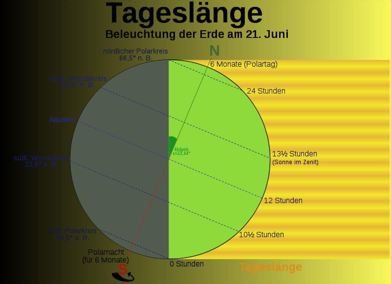 Wintersonnenwende: Ab jetzt gibt es mehr Licht - n-tv.de