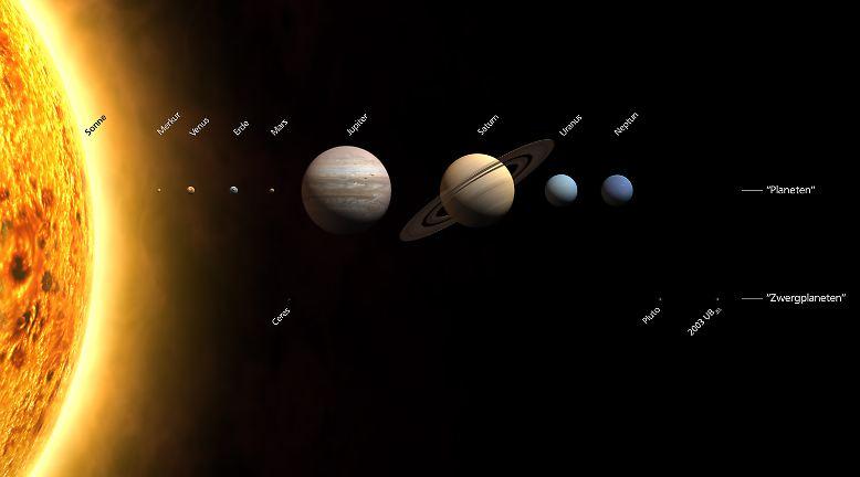Kleinster Planet Sonnensystem